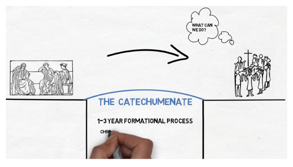 What is a Catechumenate?