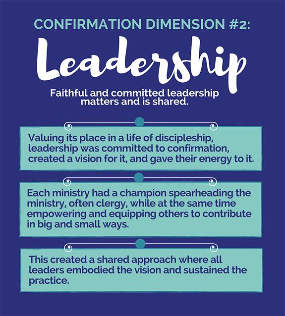 Dimension2-Leadership