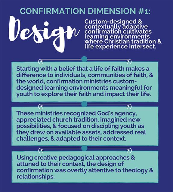 Dimensions1-Design