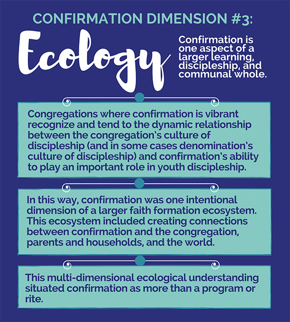 Dimensions3-Ecology
