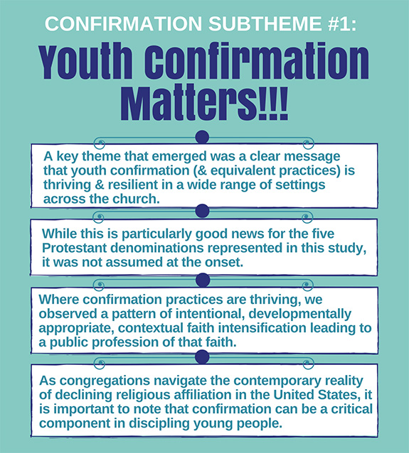 Subthemes1-ConfirmationMatters