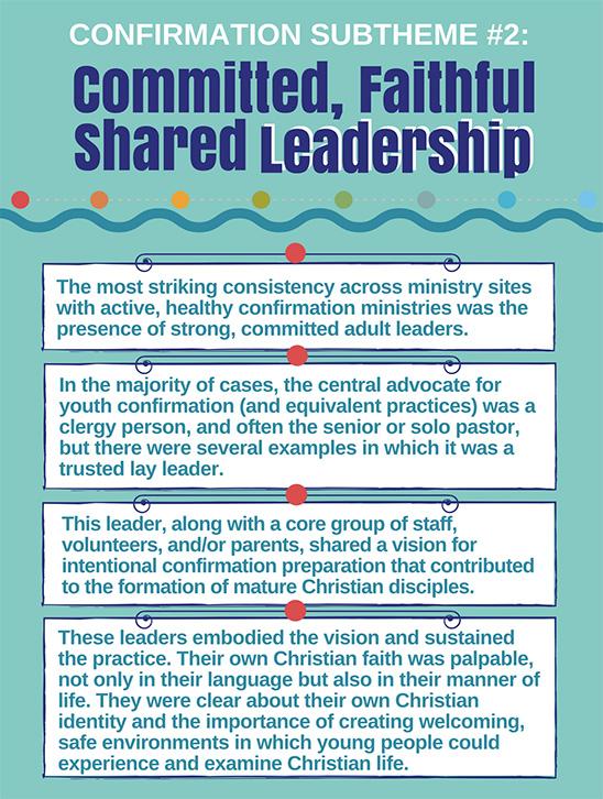 Subthemes2-Committed-Faithful-SharedLeadership